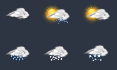 The Weather UI Icons