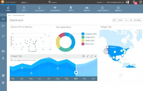 Networking Stats Dashboard
