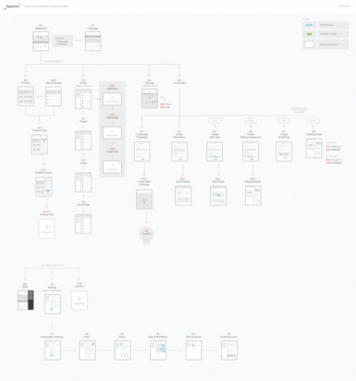 Sitemap List: Super List Of Sitemaps And User Flow Maps Designs